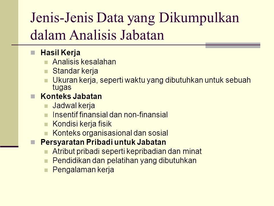 Jenis-Jenis Data yang Dikumpulkan dalam Analisis Jabatan