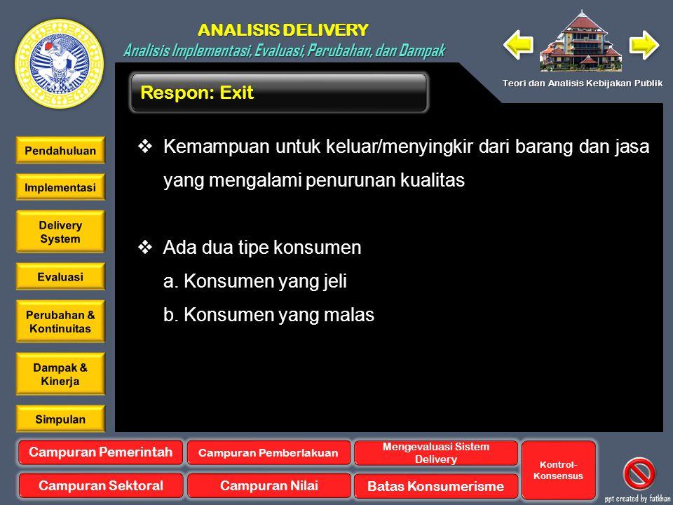 Respon: Exit Kemampuan untuk keluar/menyingkir dari barang dan jasa yang mengalami penurunan kualitas.