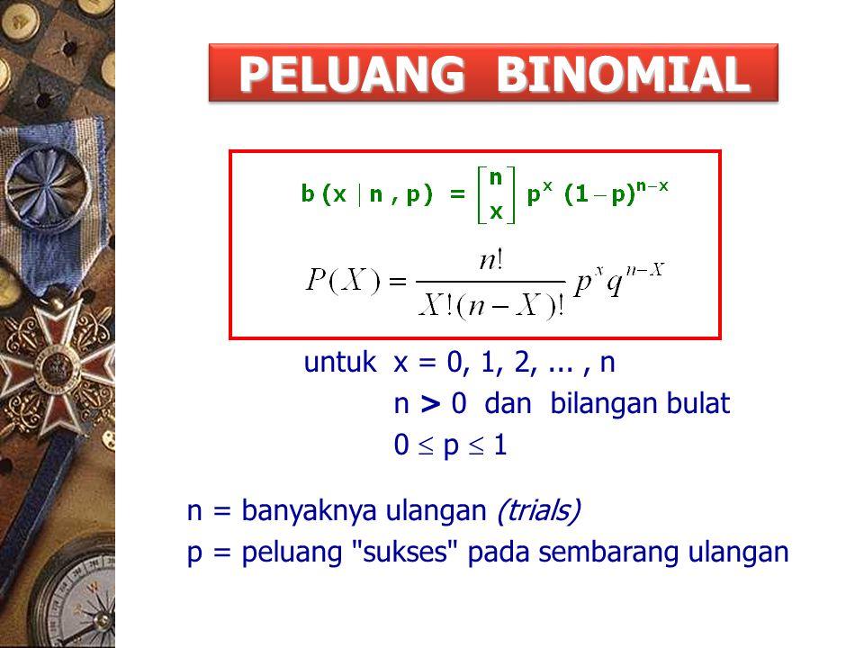 PELUANG BINOMIAL untuk x = 0, 1, 2, ... , n
