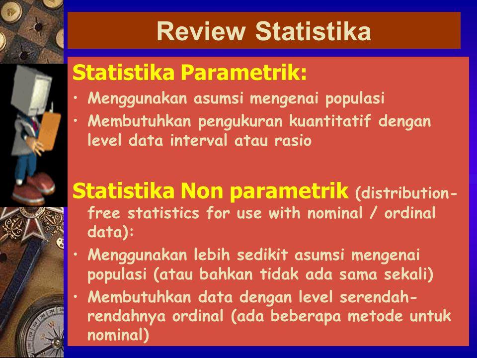 Review Statistika Statistika Parametrik: