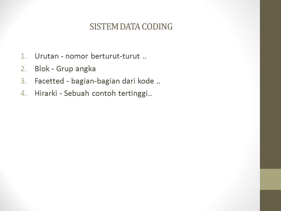 SISTEM DATA CODING Urutan - nomor berturut-turut .. Blok - Grup angka
