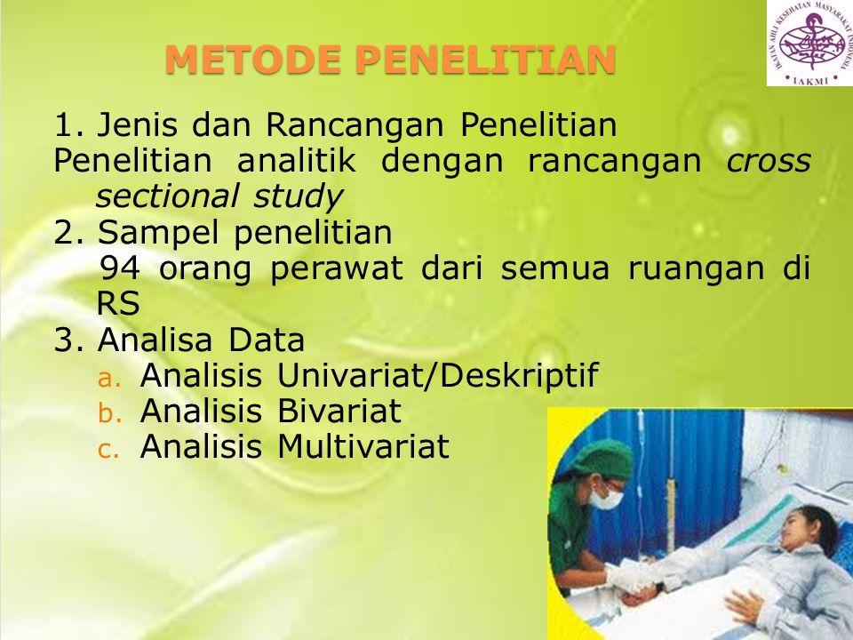 METODE PENELITIAN 1. Jenis dan Rancangan Penelitian