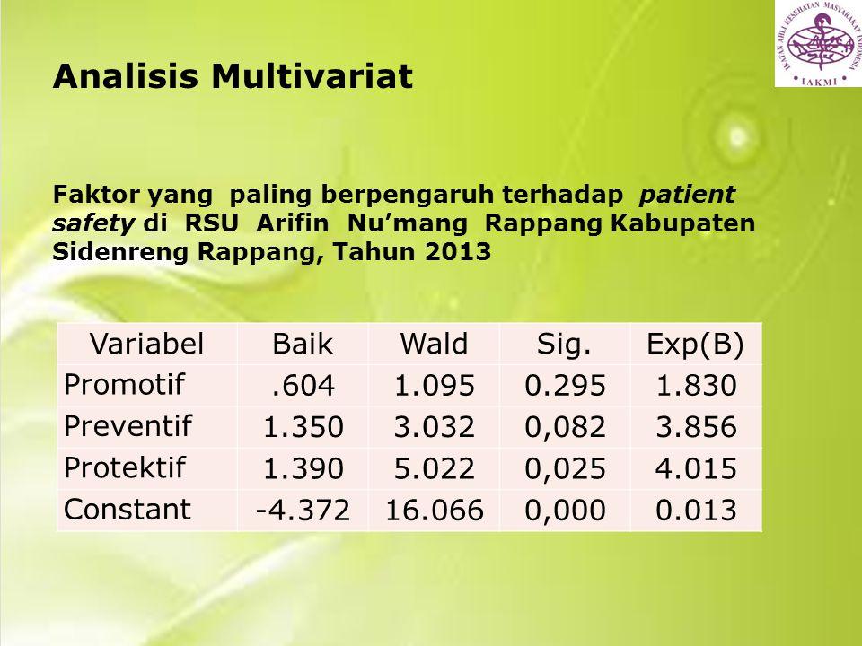 Analisis Multivariat Variabel Baik Wald Sig. Exp(B) Promotif .604