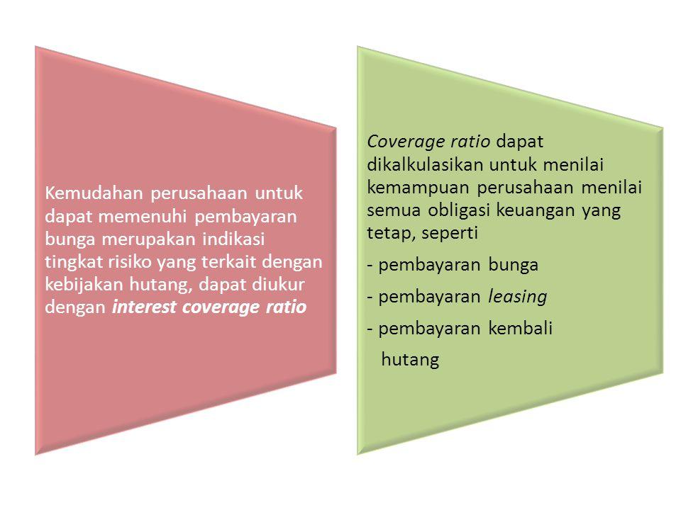 Kemudahan perusahaan untuk dapat memenuhi pembayaran bunga merupakan indikasi tingkat risiko yang terkait dengan kebijakan hutang, dapat diukur dengan interest coverage ratio