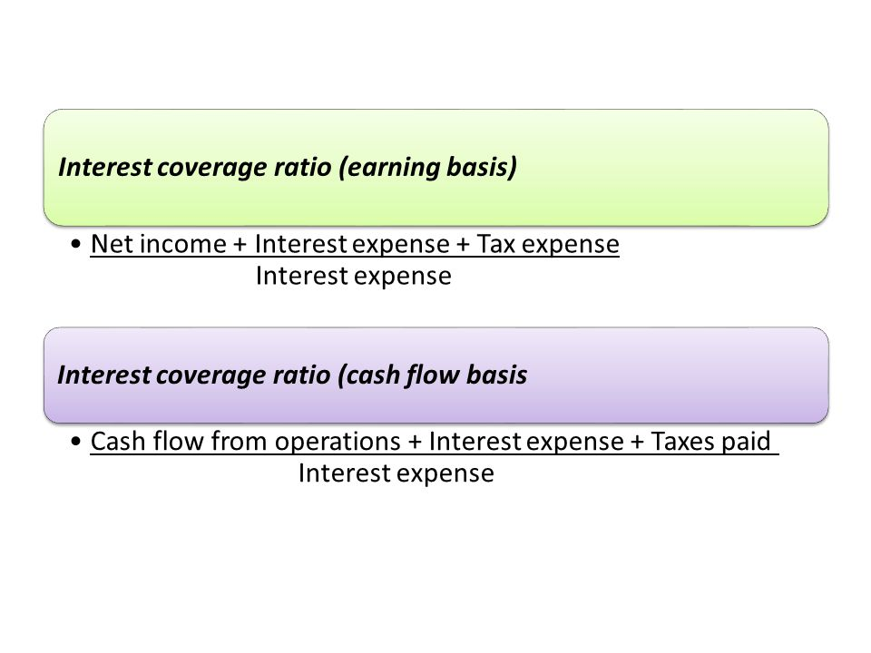 Interest coverage ratio (earning basis)