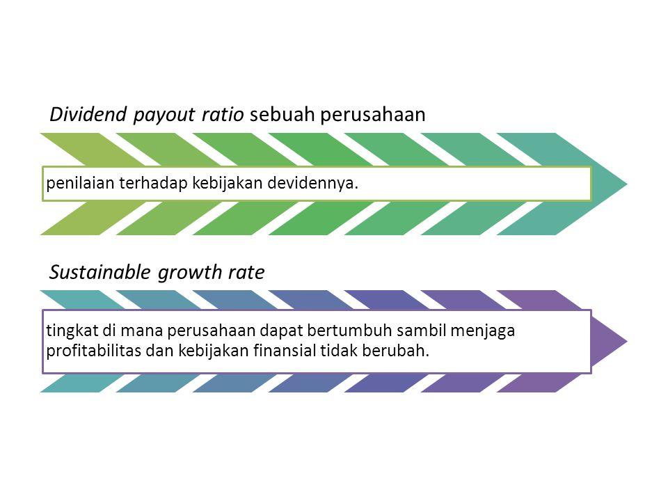 Dividend payout ratio sebuah perusahaan