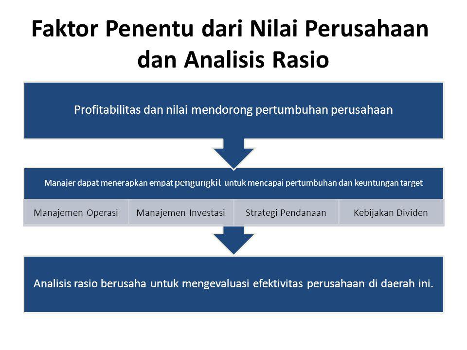 Faktor Penentu dari Nilai Perusahaan dan Analisis Rasio