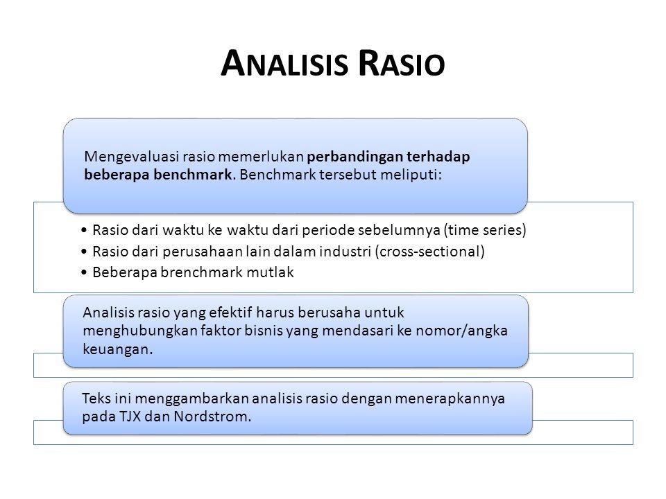 Analisis Rasio Rasio dari waktu ke waktu dari periode sebelumnya (time series) Rasio dari perusahaan lain dalam industri (cross-sectional)