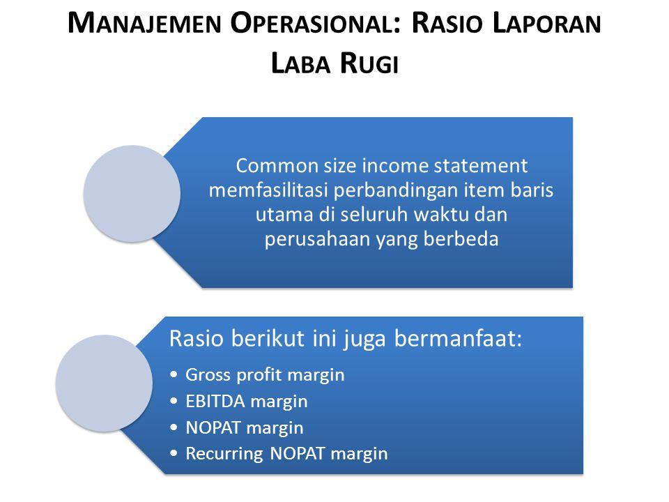 Manajemen Operasional: Rasio Laporan Laba Rugi