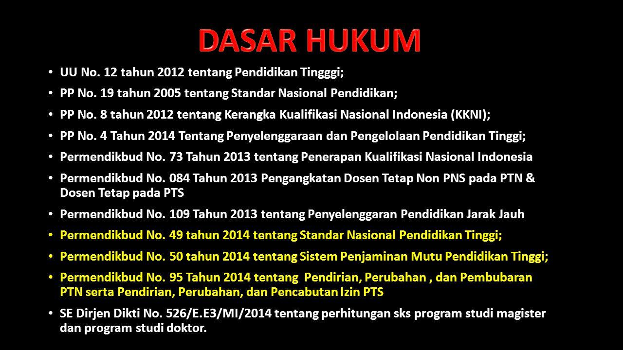 DASAR HUKUM UU No. 12 tahun 2012 tentang Pendidikan Tingggi;