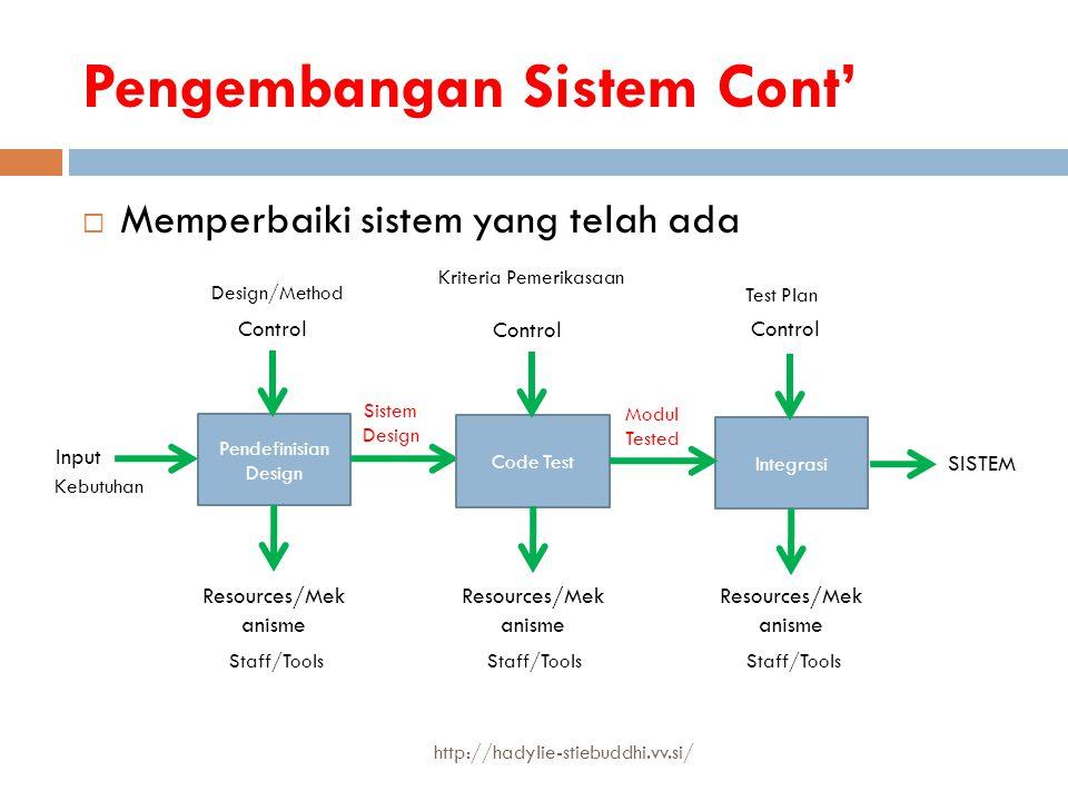 Pengembangan Sistem Cont'