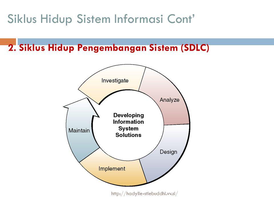 Siklus Hidup Sistem Informasi Cont'