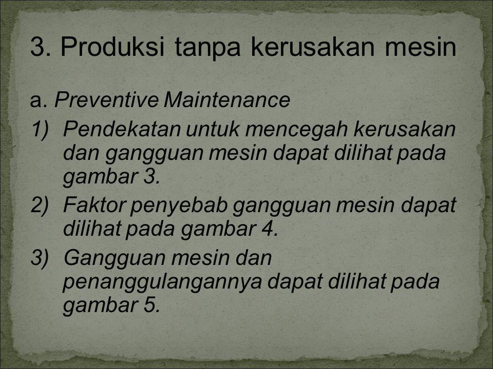 3. Produksi tanpa kerusakan mesin
