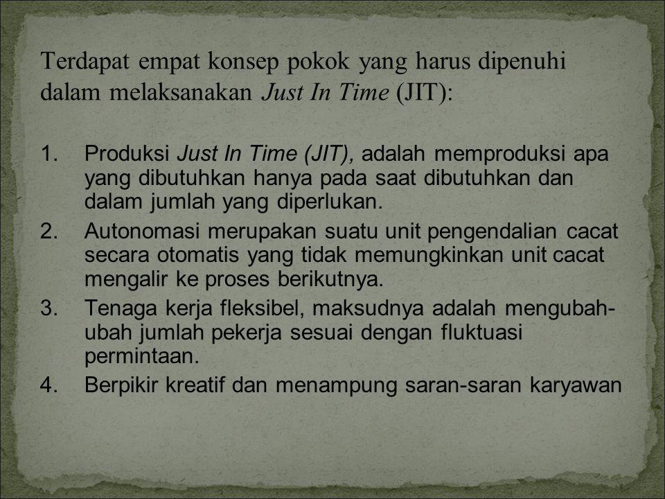 Terdapat empat konsep pokok yang harus dipenuhi dalam melaksanakan Just In Time (JIT):