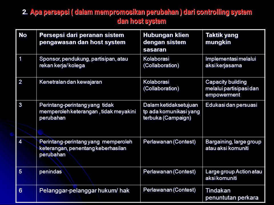 2. Apa persepsi ( dalam mempromosikan perubahan ) dari controlling system dan host system