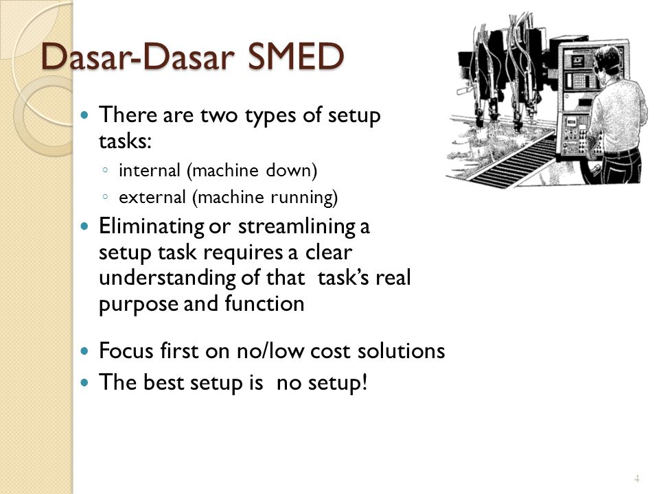 Dasar-Dasar SMED There are two types of setup tasks: