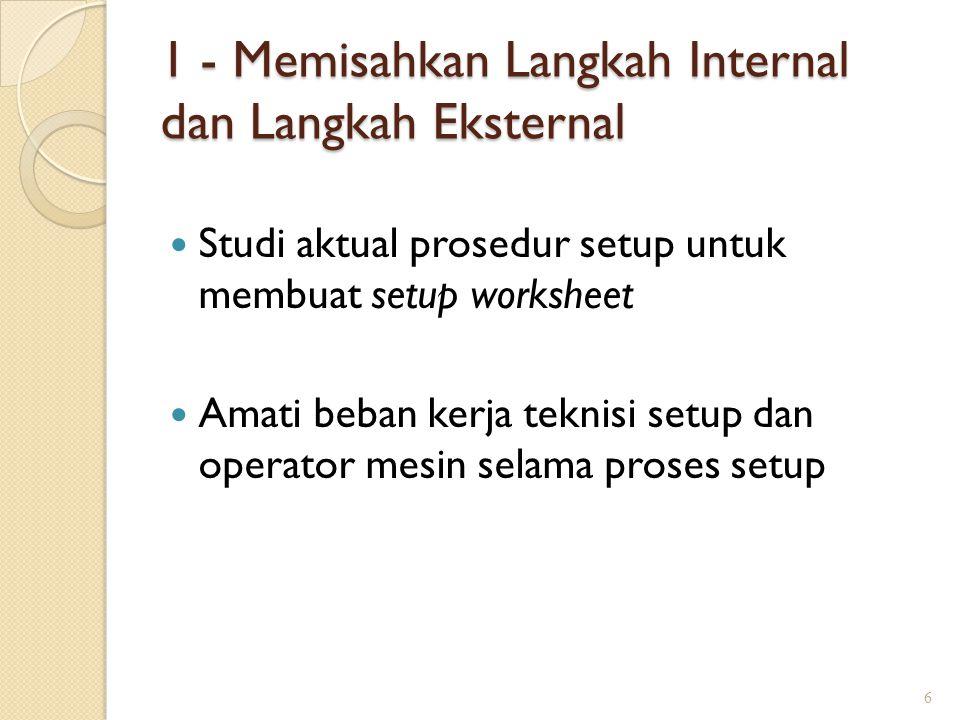 1 - Memisahkan Langkah Internal dan Langkah Eksternal