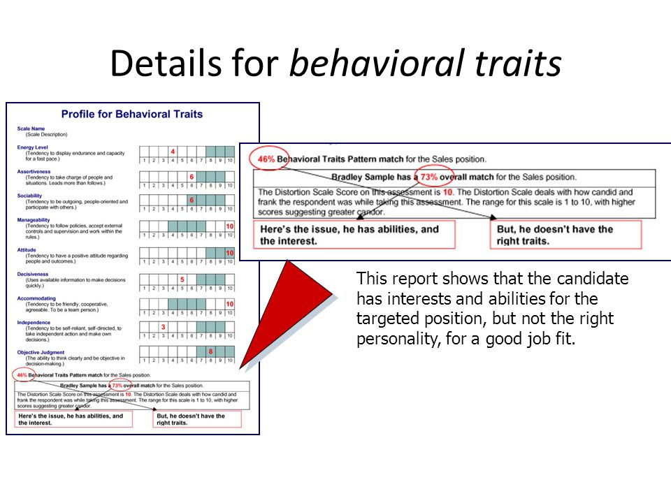 Details for behavioral traits
