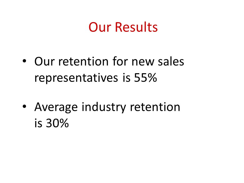 Our Results Our retention for new sales representatives is 55%