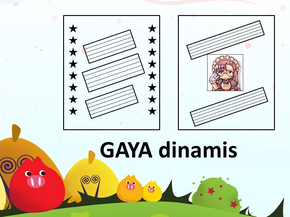 GAYA dinamis