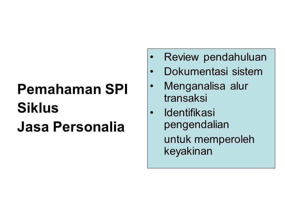 Pemahaman SPI Siklus Jasa Personalia Review pendahuluan
