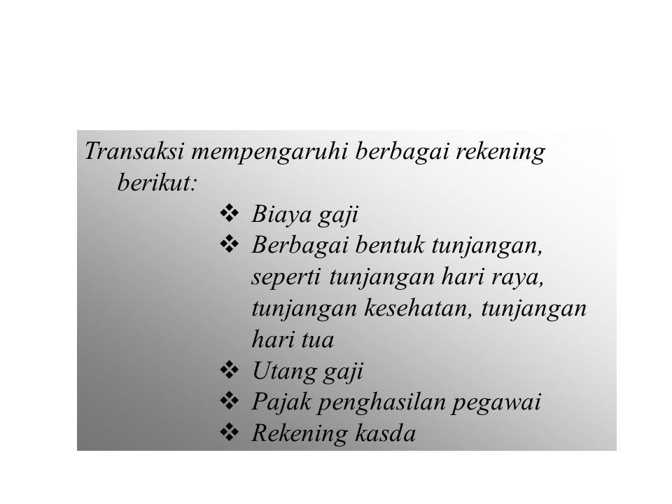 Transaksi mempengaruhi berbagai rekening berikut: