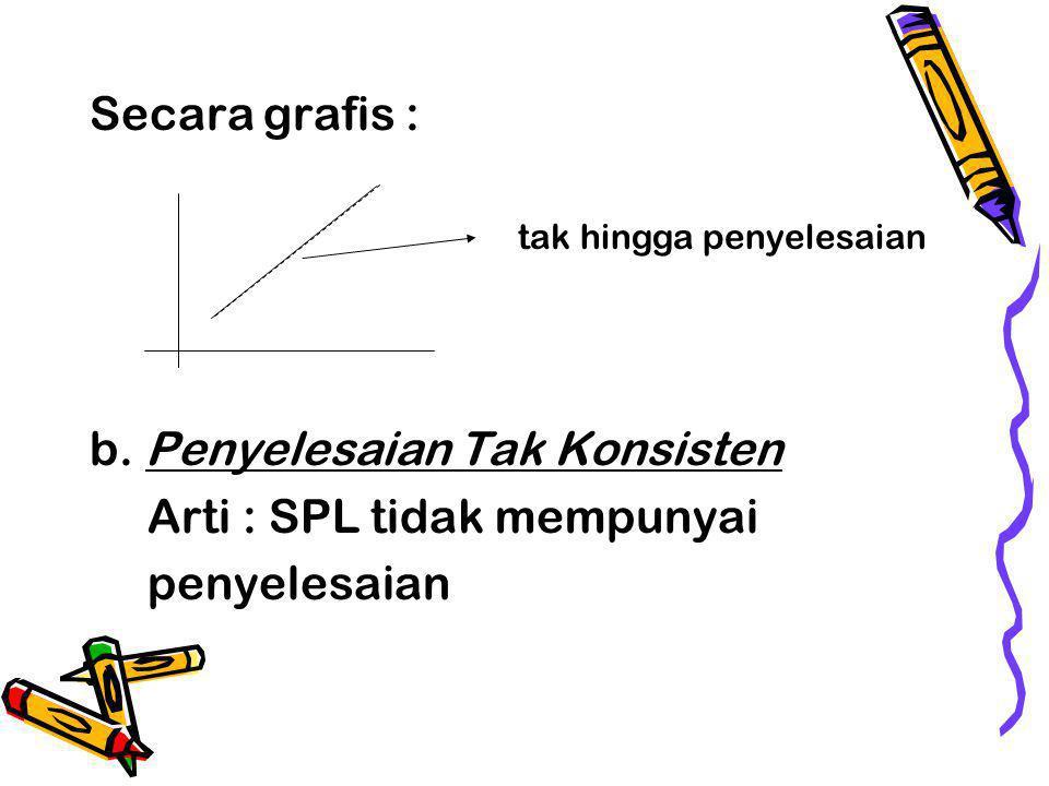 b. Penyelesaian Tak Konsisten Arti : SPL tidak mempunyai penyelesaian