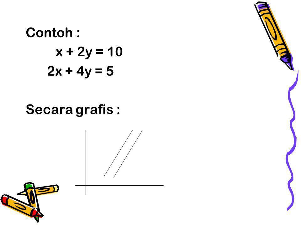 Contoh : x + 2y = 10 2x + 4y = 5 Secara grafis :