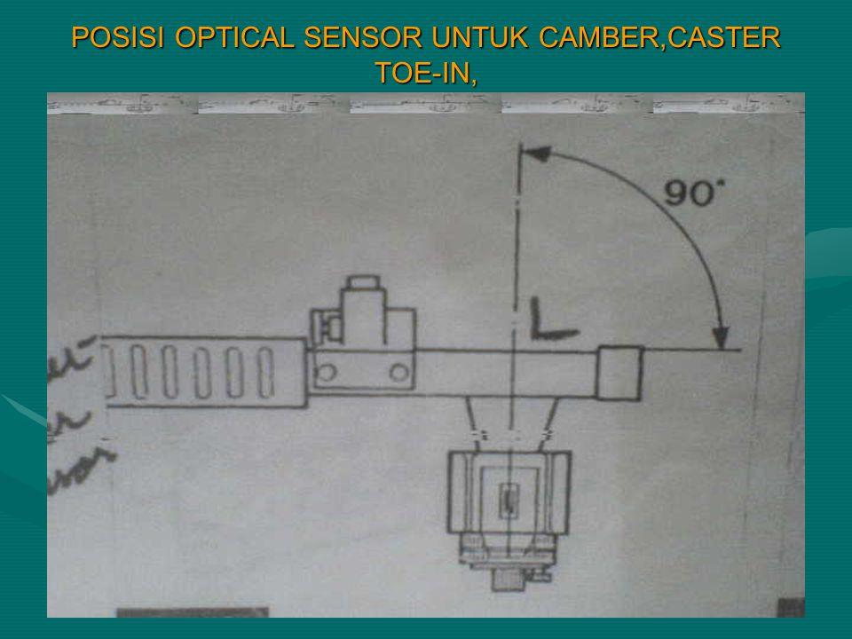 POSISI OPTICAL SENSOR UNTUK CAMBER,CASTER TOE-IN,