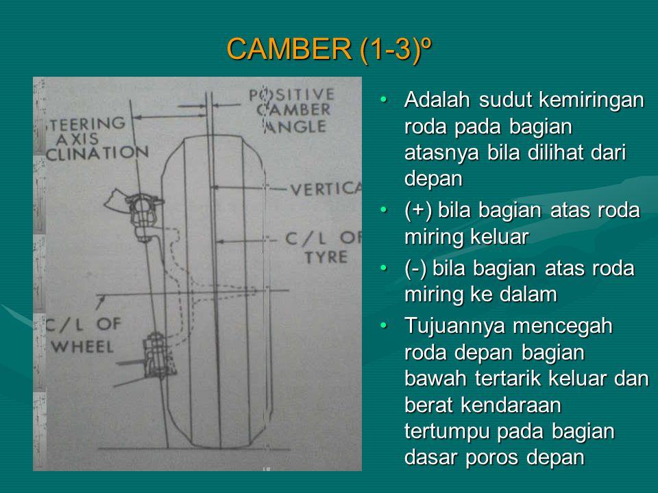 CAMBER (1-3)º Adalah sudut kemiringan roda pada bagian atasnya bila dilihat dari depan. (+) bila bagian atas roda miring keluar.