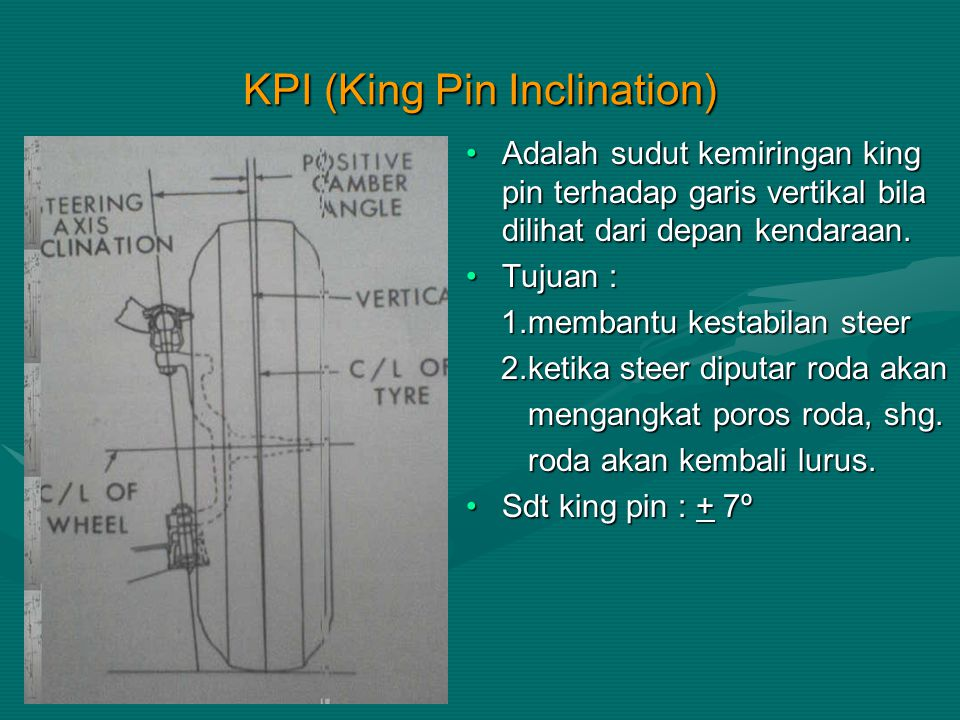 KPI (King Pin Inclination)