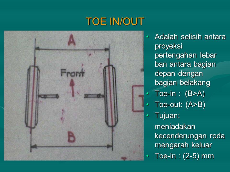 TOE IN/OUT Adalah selisih antara proyeksi pertengahan lebar ban antara bagian depan dengan bagian belakang.