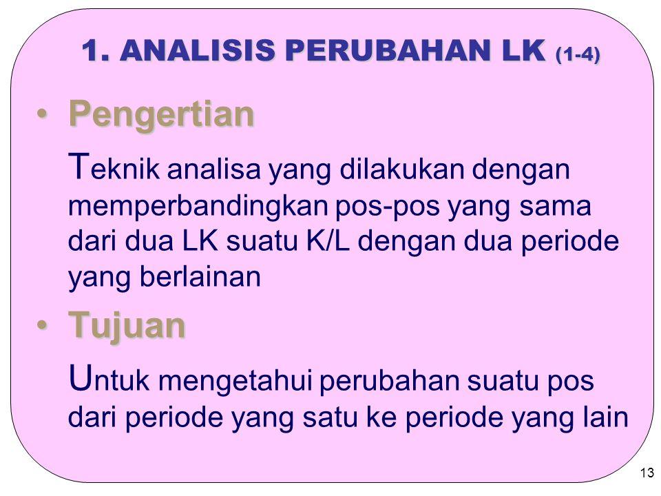 1. ANALISIS PERUBAHAN LK (1-4)