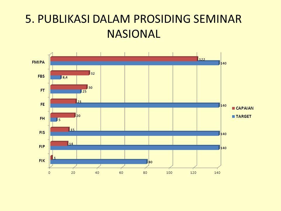 5. PUBLIKASI DALAM PROSIDING SEMINAR NASIONAL