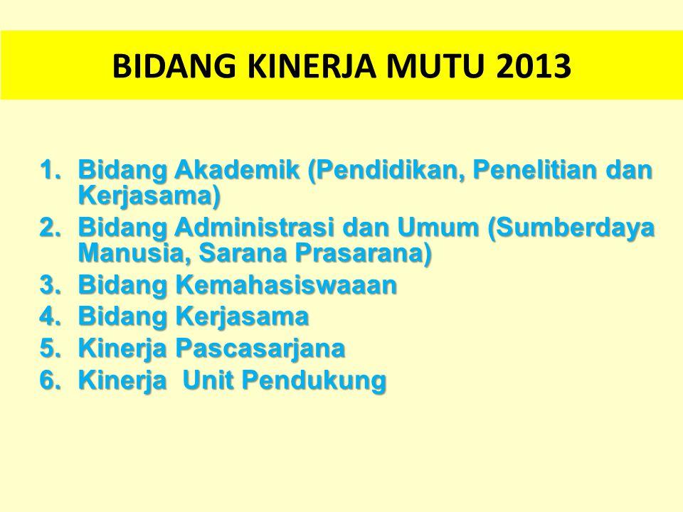 BIDANG KINERJA MUTU 2013 Bidang Akademik (Pendidikan, Penelitian dan Kerjasama) Bidang Administrasi dan Umum (Sumberdaya Manusia, Sarana Prasarana)