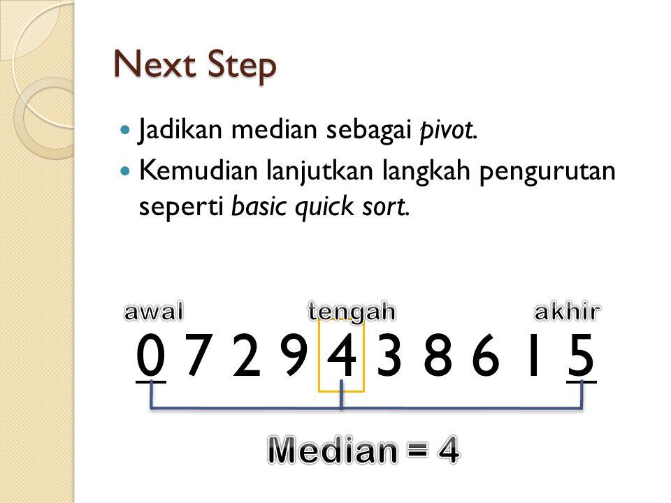 0 7 2 9 4 3 8 6 1 5 Next Step Median = 4 Jadikan median sebagai pivot.