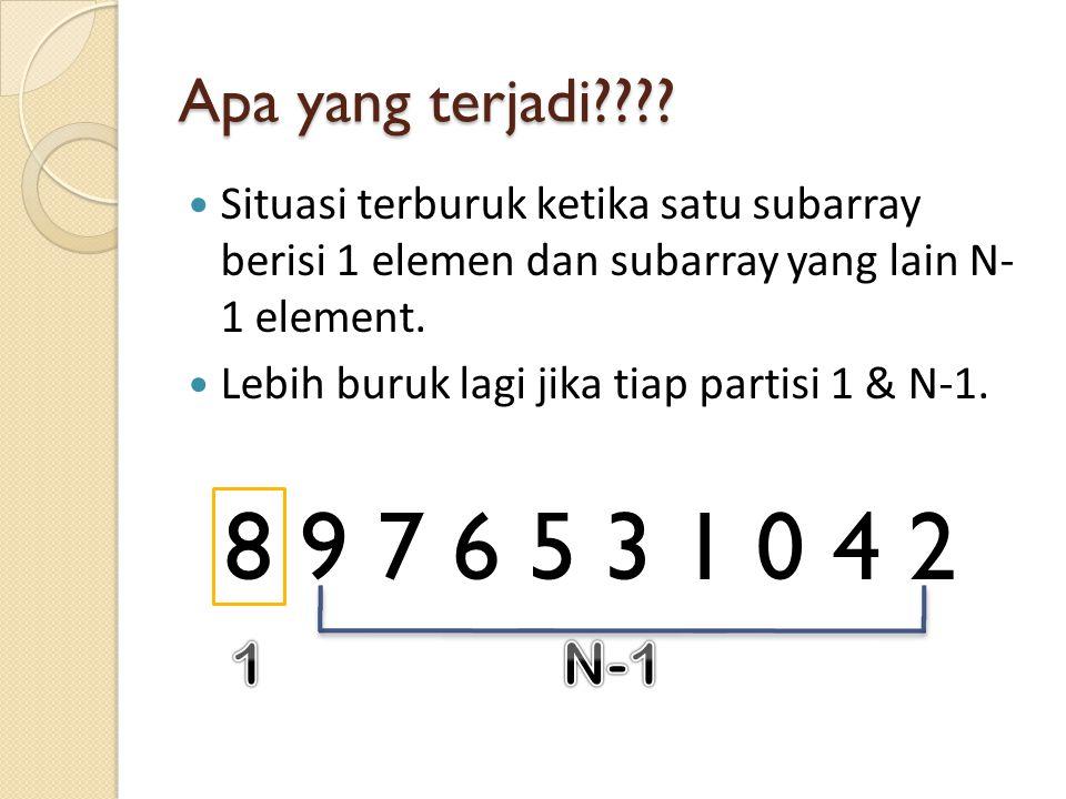 Apa yang terjadi Situasi terburuk ketika satu subarray berisi 1 elemen dan subarray yang lain N- 1 element.