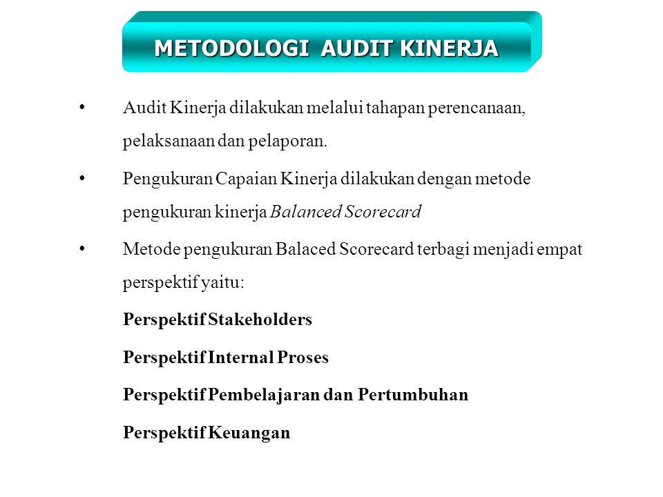 METODOLOGI AUDIT KINERJA