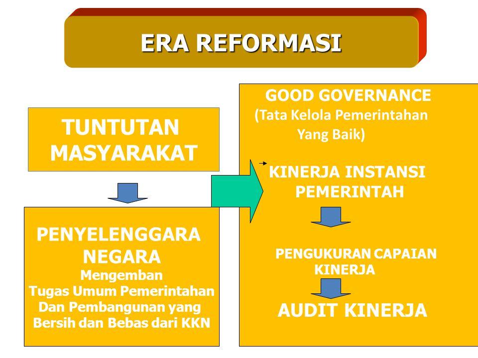 Tugas Umum Pemerintahan Bersih dan Bebas dari KKN