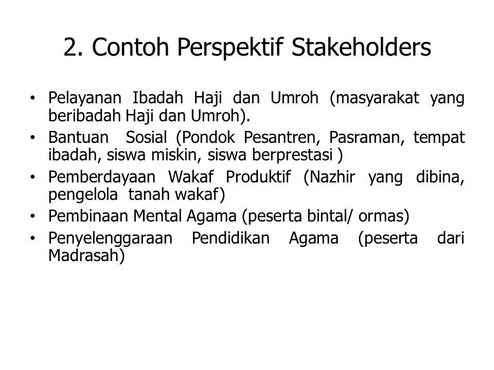 2. Contoh Perspektif Stakeholders