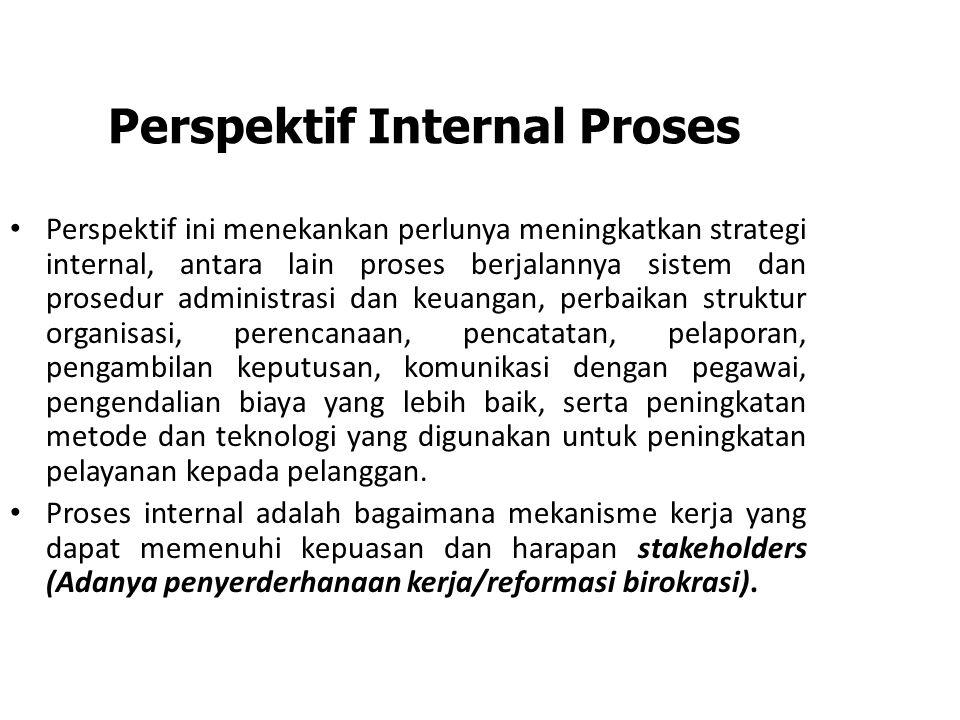 Perspektif Internal Proses