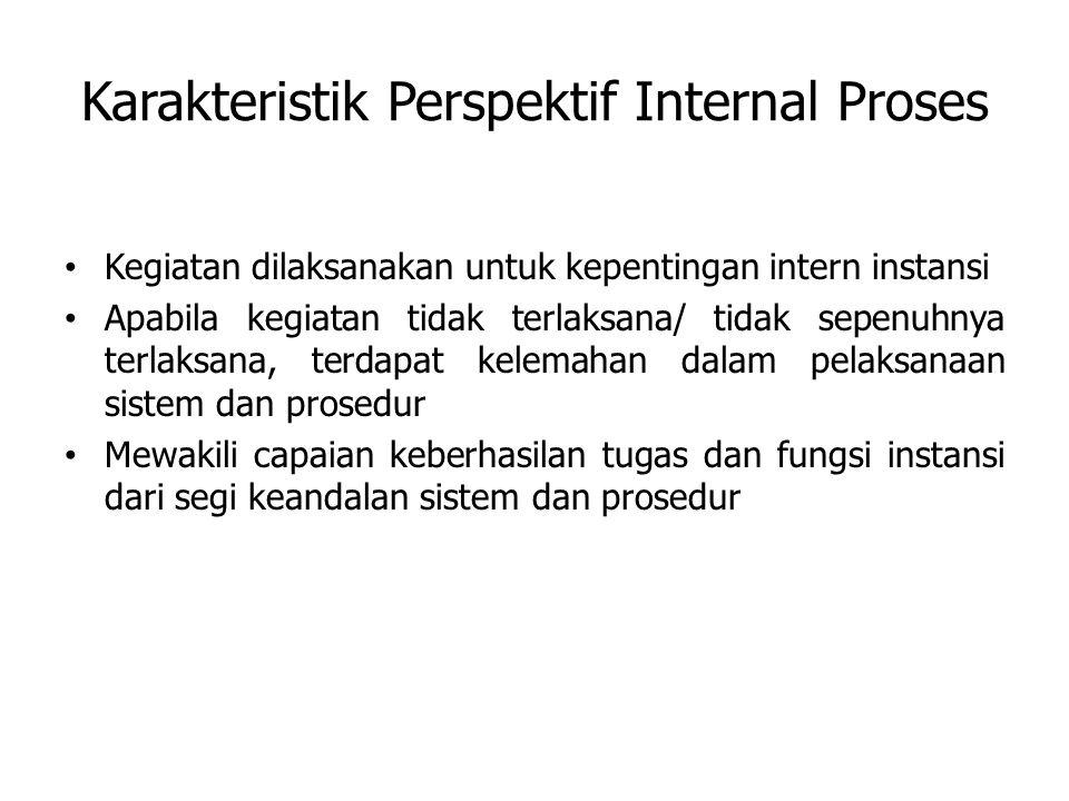 Karakteristik Perspektif Internal Proses