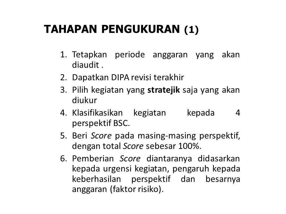 TAHAPAN PENGUKURAN (1) Tetapkan periode anggaran yang akan diaudit .