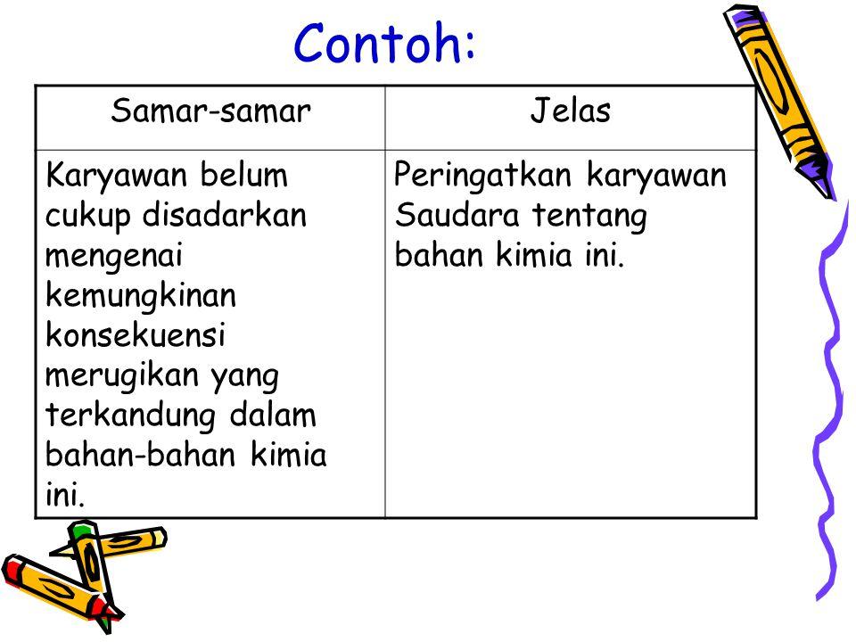 Contoh: Samar-samar Jelas