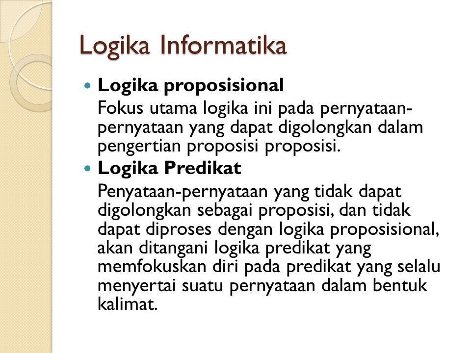 Logika Informatika Logika proposisional