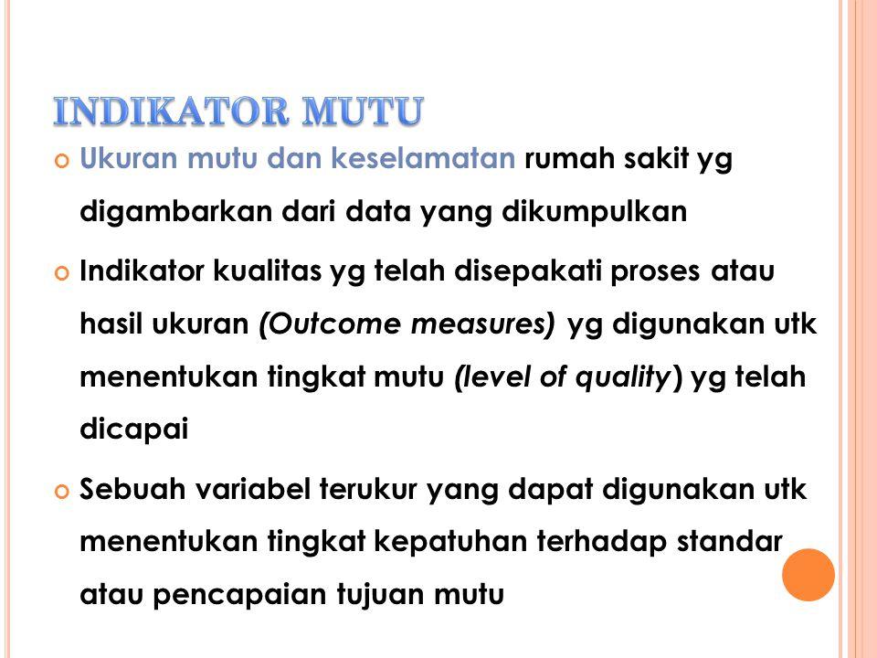 INDIKATOR MUTU Ukuran mutu dan keselamatan rumah sakit yg digambarkan dari data yang dikumpulkan.