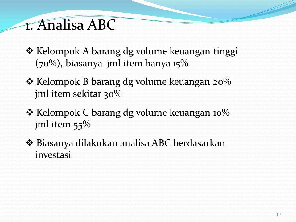 1. Analisa ABC  Kelompok A barang dg volume keuangan tinggi