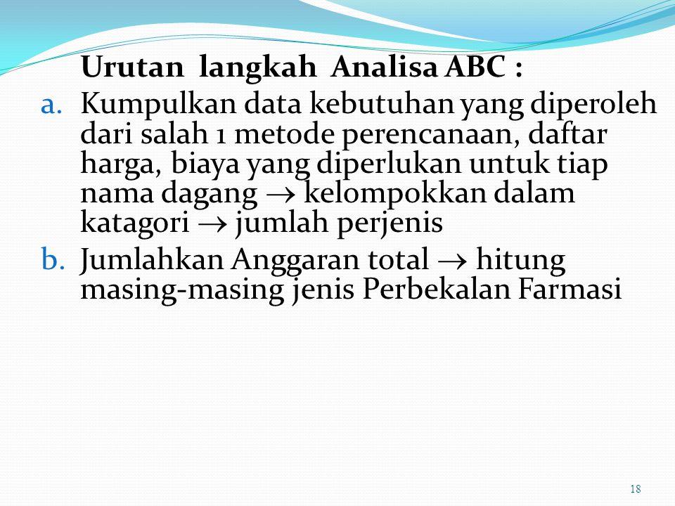 Urutan langkah Analisa ABC :