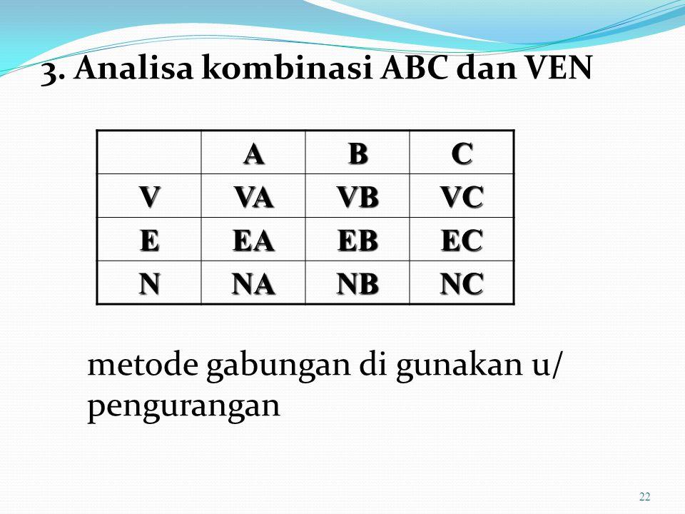 3. Analisa kombinasi ABC dan VEN