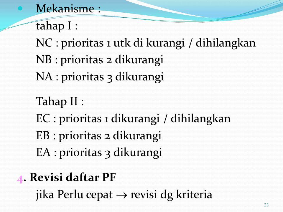 Mekanisme : tahap I : NC : prioritas 1 utk di kurangi / dihilangkan. NB : prioritas 2 dikurangi. NA : prioritas 3 dikurangi.